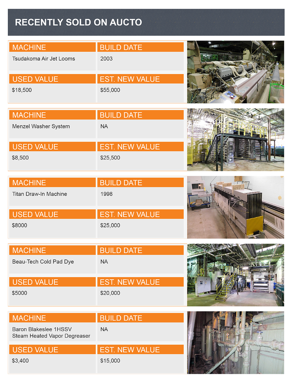 Sell Industrial Equipment Online