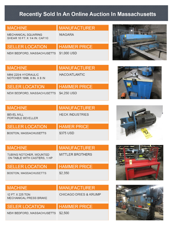 Recently Sold Metalworking Equipment In Massachusetts