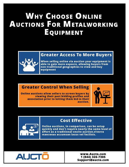 Why Sell Used Metalworking Equipment Infographic
